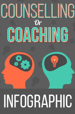Counselling V Coaching Header Image