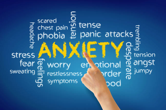 Anxiety Wordcloud